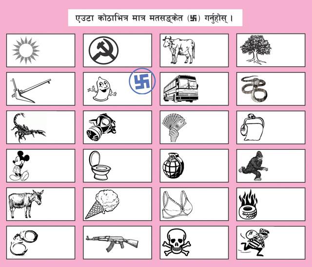 राजनीतिक दललाई निर्वाचन आयोगले चिह्न दियो, कसलाई कुन चुनाव चिन्ह ?